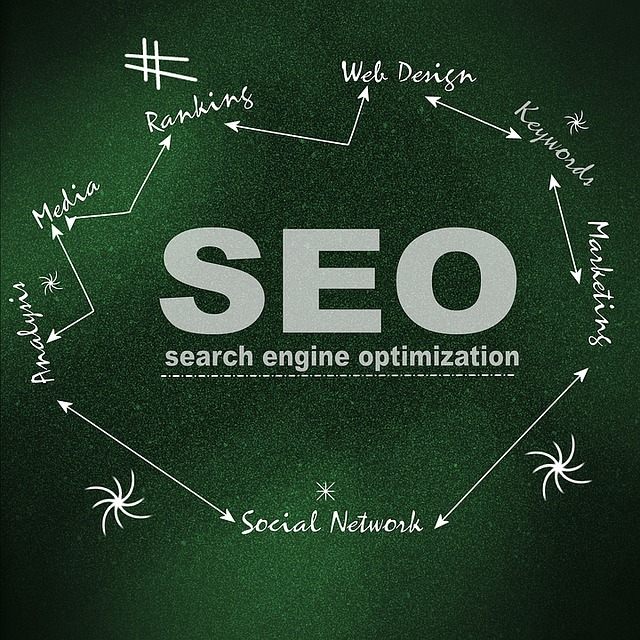 Link building – How Important is it for Your Website