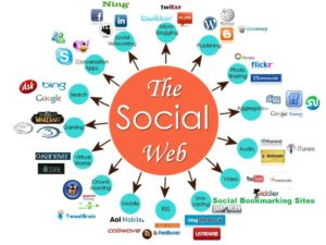 traffic from social bookmarking